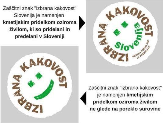 Različne variante znaka