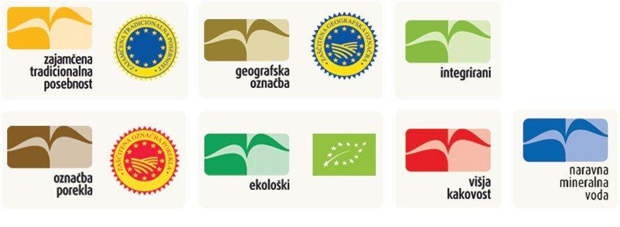 Kaj po zakonodaji lahko velja za slovenski izdelek in kaj ne