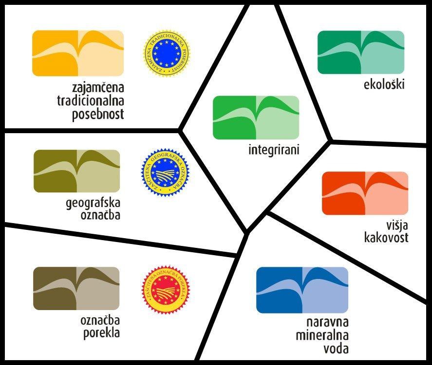 Javni natečaj za uradni znak za označbo kakovosti »izbrana kakovost«