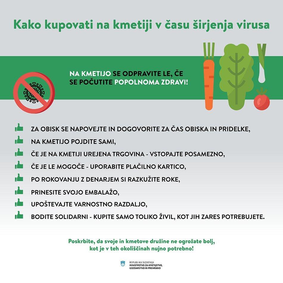 Kako kupovati na kmetiji v času širjenja virusa